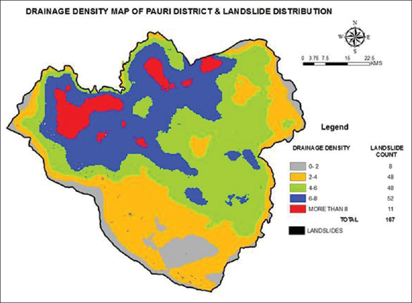 Figure 10: Drainage density map with distribution of landslide location of Pauri district