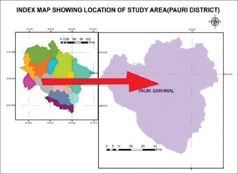 Figure 2: Index map showing location of study area